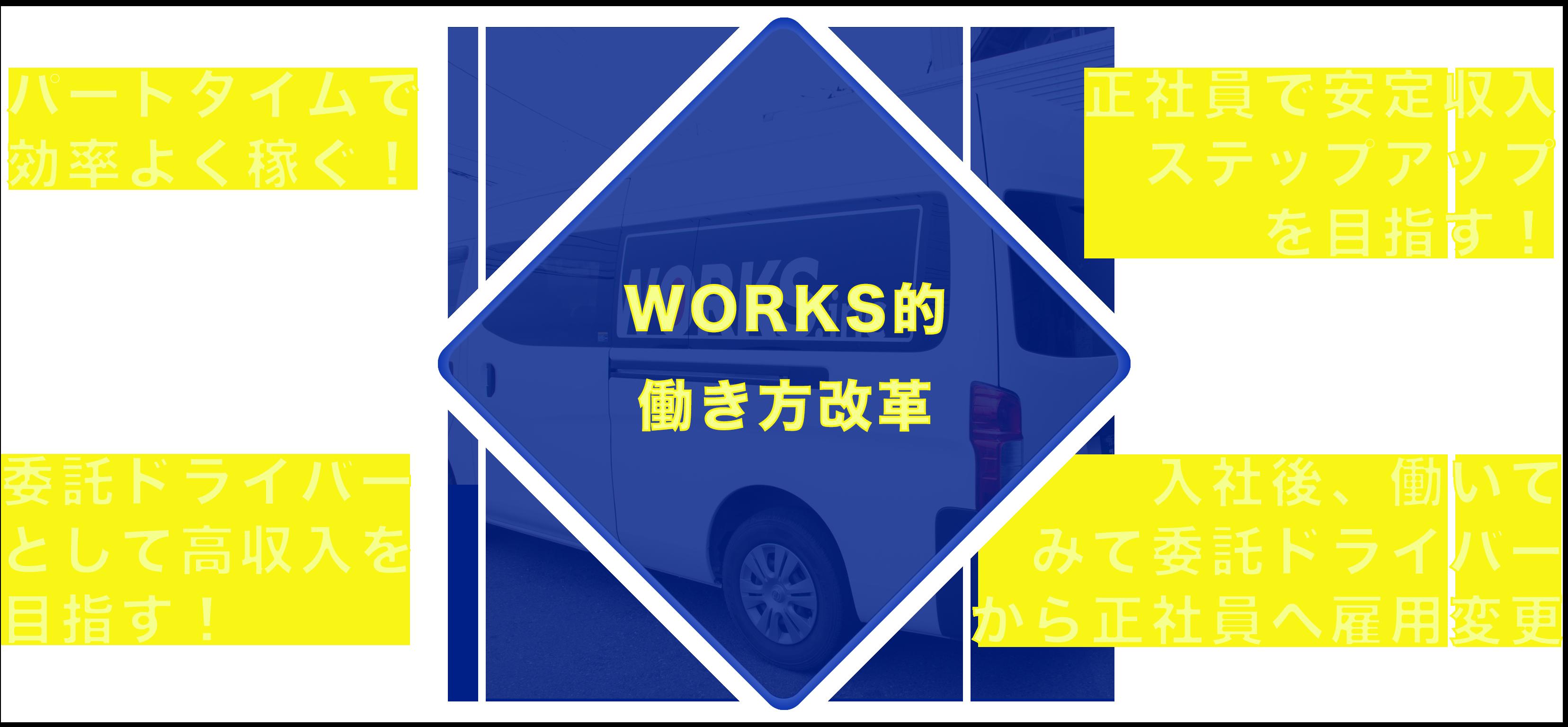 株式会社WORKS